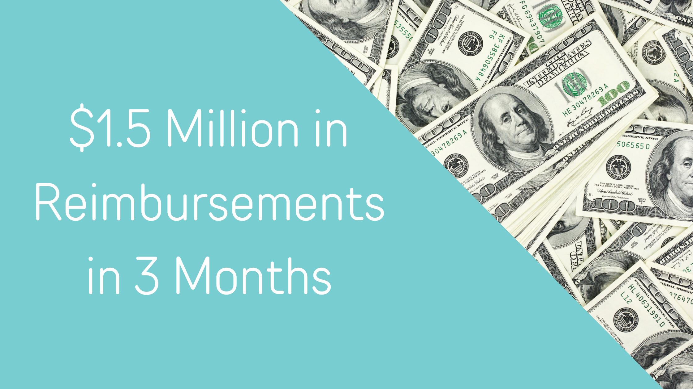 $1.5 Million in Reimbursements in 3 Months